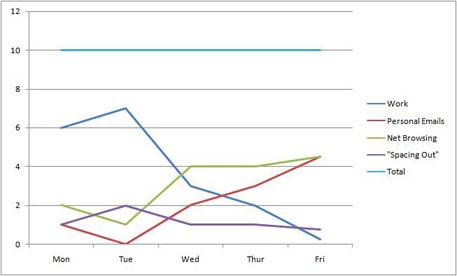 work-chart1.jpg